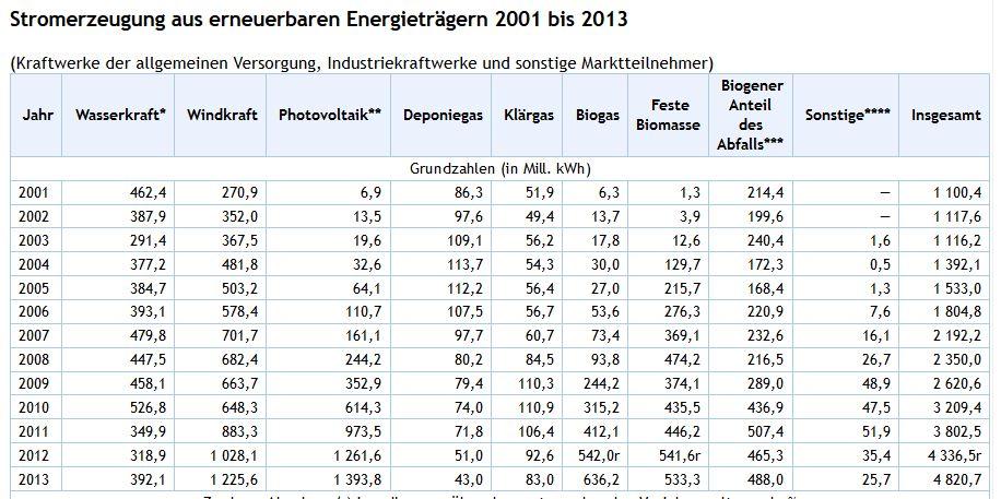 Hessen windenergie